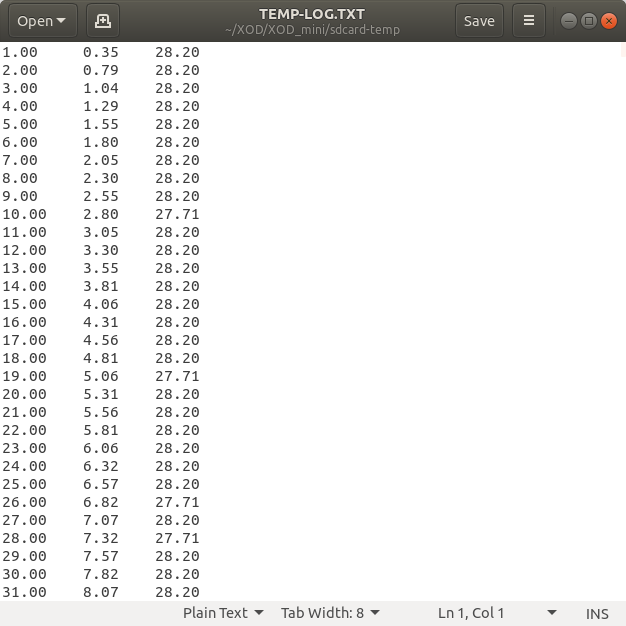 Temperature Log Example — XOD